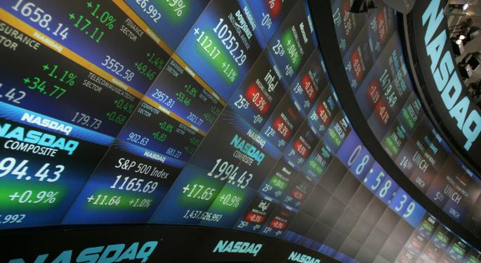 Market Wrap For October 7: Trading Absent On Light News And Econ Data