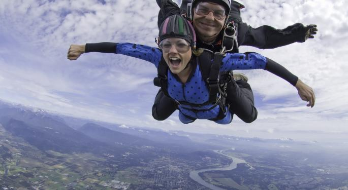 Update: GoPro Up Double Digits In Second Day Of Trading -- Time To Buy?