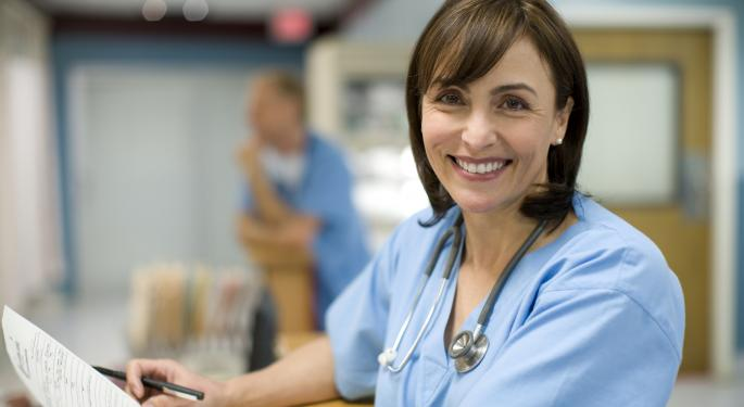 4 Top Performing Health Care Stocks With More Upside Potential