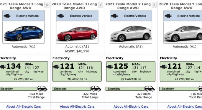 New EPA Data Shows Tesla Excels In Electric Vehicle Efficiency