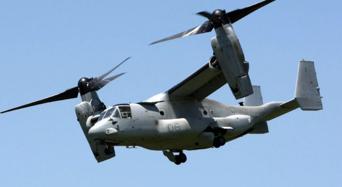 Aerospace And Defence Company Meggitt Posts $287.7M Profit In 2019