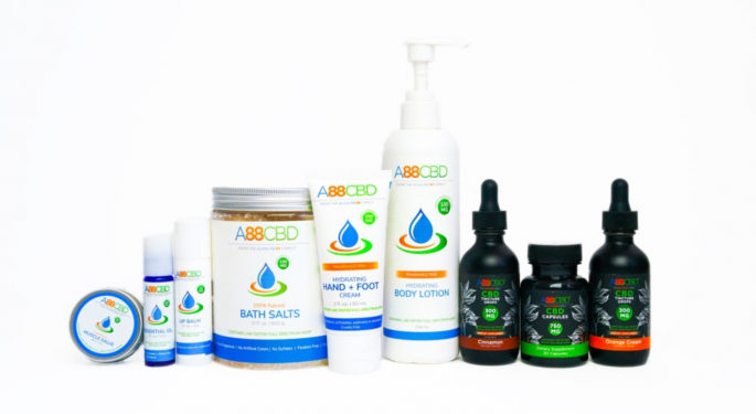 The Alkaline Water Co. Launches New CBD Products Line