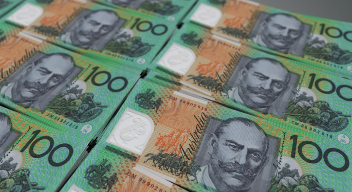 AUD/USD Forecast: Bullish, And Ready To Challenge The March High - 5/26/2020