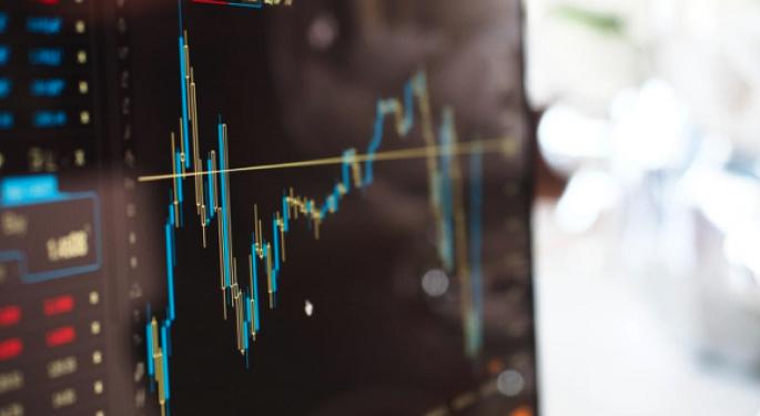 JP Morgan's 2020 E-Tading Survey Reveals New Macro Market Trends And Transformational Technologies