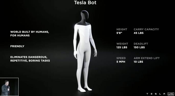 Conclusiones clave del Día de la IA de Tesla