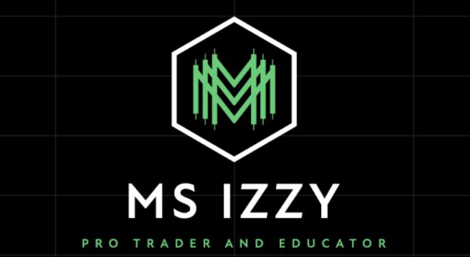 Benzinga Boot Camp Event Spotlight: Ms. Izzy