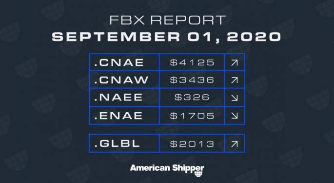 FBX Report: September 1, 2020