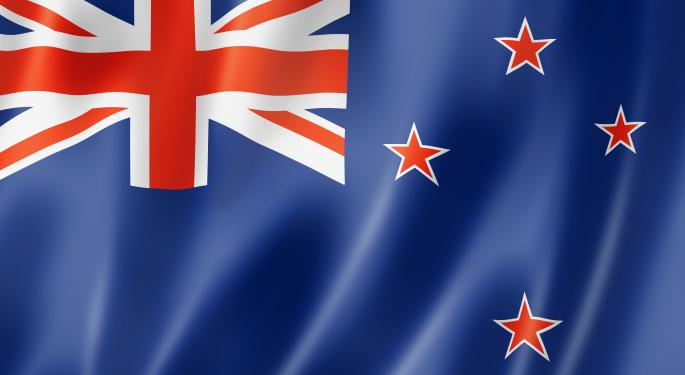 New Zealand ETF Falls Despite Intervention Comments