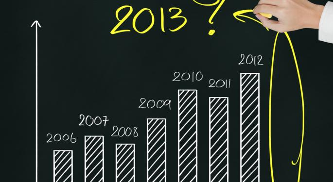 How to Play 2013's Top ETF Trends
