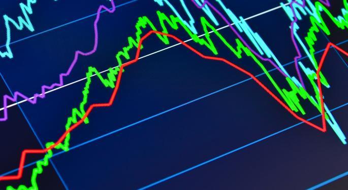 Mid-Day Market Update: Potbelly Shares Surge On Upbeat Profit; Safe Bulkers Falls