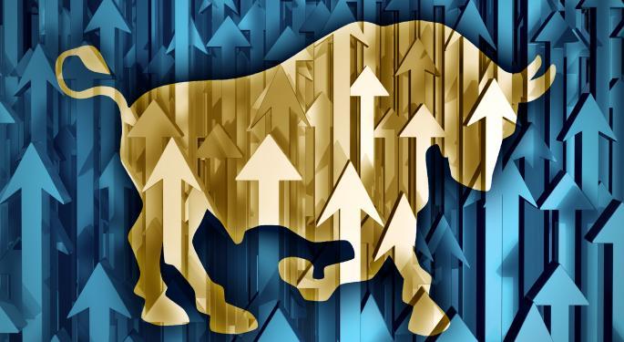 S&P Bullish on 2 Fundamentally-Weighted ETFs