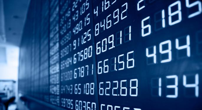 Mid-Day Market Update: Dow Rises Over 1%; Cadence Pharma Shares Gain On Acquisition News
