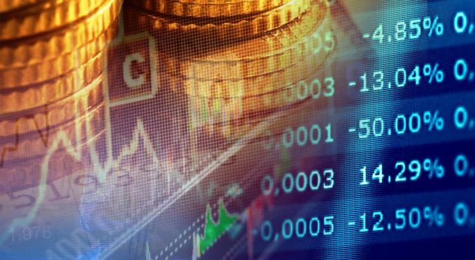 Weekly Preview: Economic Data Could Have Downside Risks