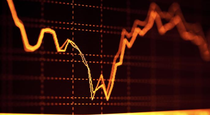 Mid-Afternoon Market Update: Markets Rally on Easing Ukraine Tensions as Dendreon Pulls Back