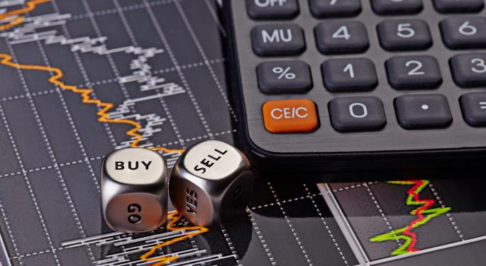 Buying Into Oversold ETFs BJK, SOCL, PBS, FB, GOOG