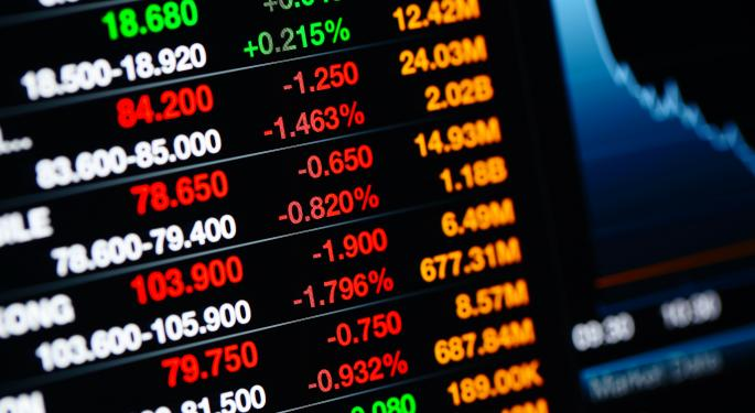 Mid-Day Market Update: Dow Tumbles 250 Points; Ford Shares Slip On Weak Sales Report