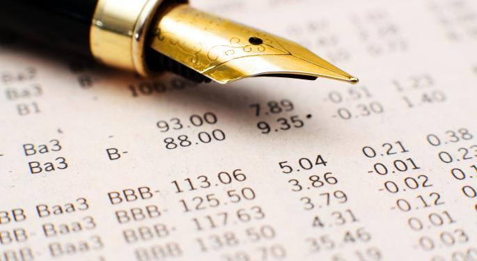 ETF Outlook for Thursday, December 12, 2013 KWT, FXI, OEF, FXE
