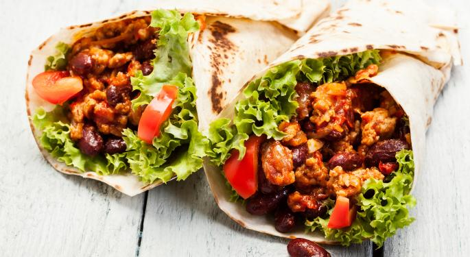 Chipotle Mexican Grill: What The Analysts Are Saying