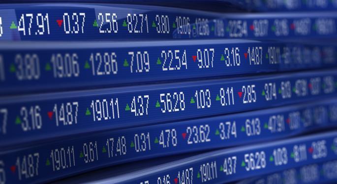 The ABCs Of The OTC Markets