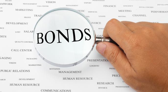 Bond ETFs to Cope With Rising Interest Rates