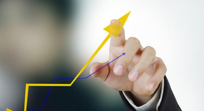 TD Ameritrade's IMX Index Measures Retail Investor Sentiment