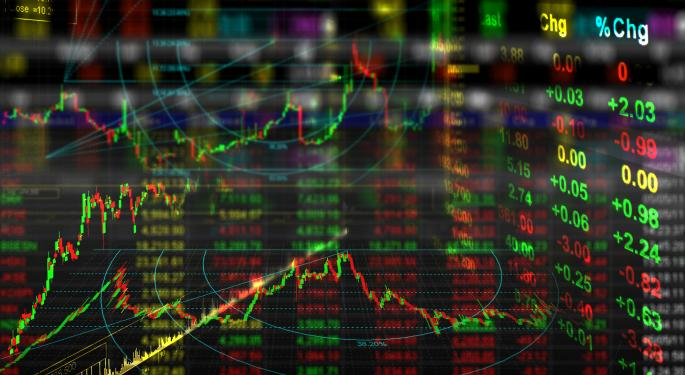 Mid-Morning Market Update: Markets Rise; Pepco Posts Higher Profit