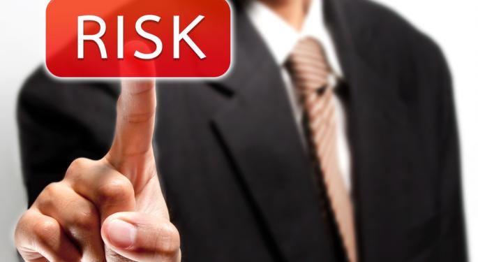 Risk on Today, Says WallachBeth
