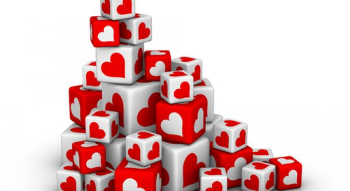 Mid-Morning Market Update: Warren Buffett Shows Some Love For Heinz on Valentines Day