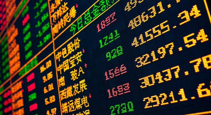 Mid-Morning Market Update: Markets Mixed; Tyson Posts Higher Profit