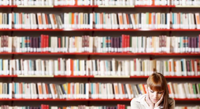 Benzinga's Mandatory ETF Reading for September 12, 2013