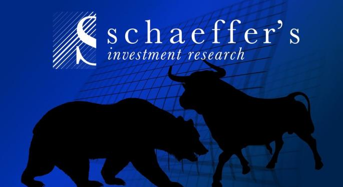 Meet Schaeffer's Investment Research, An Educational Resource With A Wealth Of Information On Options Trading