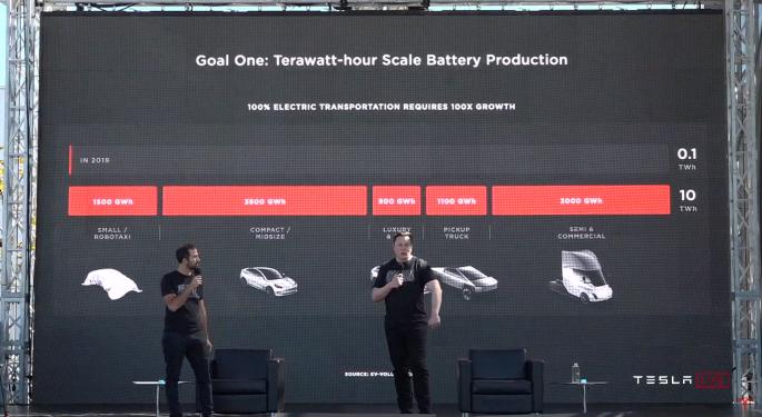 Elon Musk promete de nuevo un Tesla de k