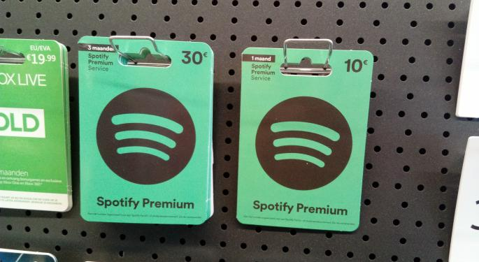 Spotify To Allow Promotional Artist Inputs In Personalized Recommendations