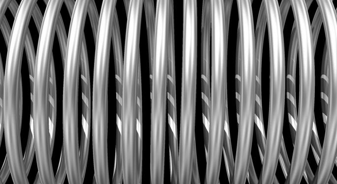 China, U.S. Hot Rolled Coil Steel Spread Explodes; Cowen Forecasts Short Life Expectancy