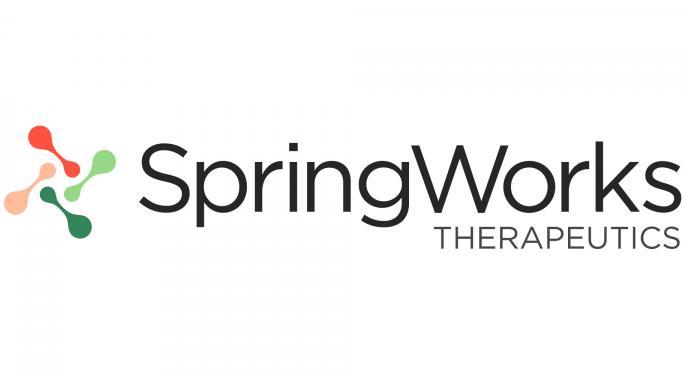 Jazz Pharmaceuticals Picks Up SpringWorks Assets For $35M