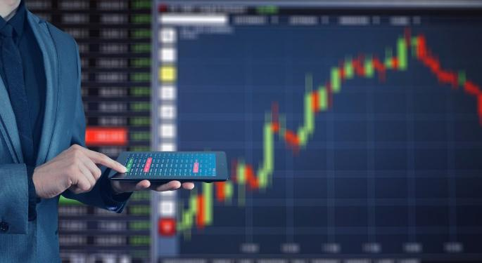 10 Ways Technical Traders Prepare For Day Trading