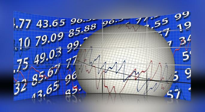 What Does The 'Rule Of 20' Say About Current Stock Prices?