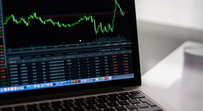 Jeff Kilburg's Dow Jones Futures Trade