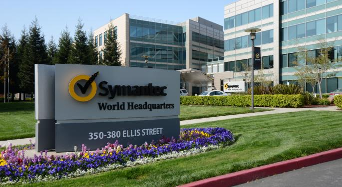 Symantec's Internal Investigation: The Sell-Side Reacts