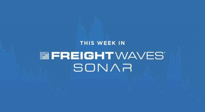 This Week In SONAR: API Rates And COVID-19 Monitoring