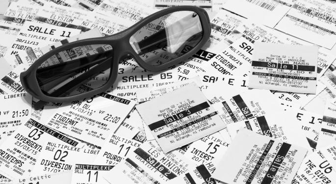 Q4 Box Office Sales Tracking Down 5%