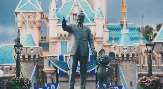 Disney, Wynn Resorts, Activision All Expected To Report After Closing Bell