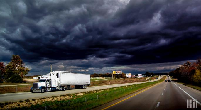Major Severe Storm Outbreak Likely In Plains With Forecast Video