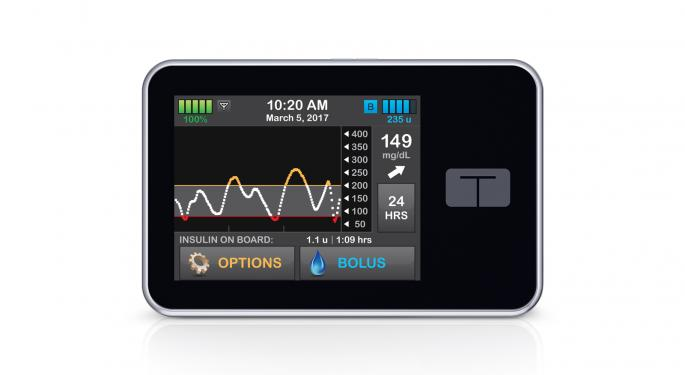 Tandem Diabetes Rallies After FDA Approves Insulin Pump With New Technology