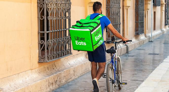 The Food Delivery Business Won The Pandemic But Uncertainty Lies Ahead