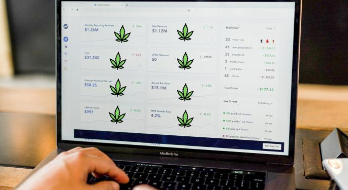 The Top VC Investors In Cannabis