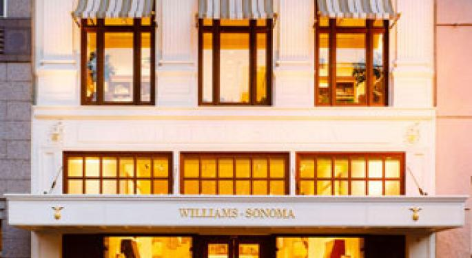 Morgan Stanley Upgrades Sally Beauty And Williams-Sonoma, Downgrades 4 Others