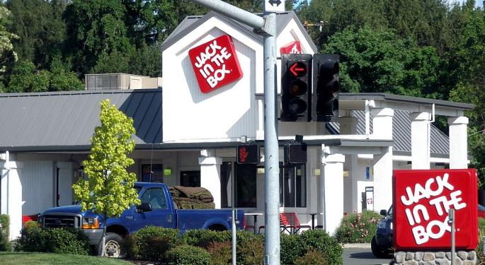 Jack In The Box Discloses Troubling Store Trends
