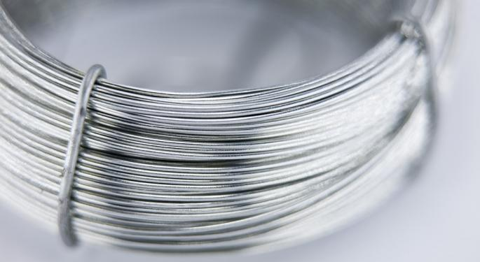 Higher Prices Could Put A Squeeze On Century Aluminum Margins Near Term
