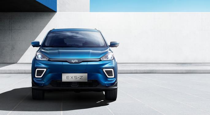 WM Motor Raises $1.5B Amid China's Electric Vehicle Frenzy